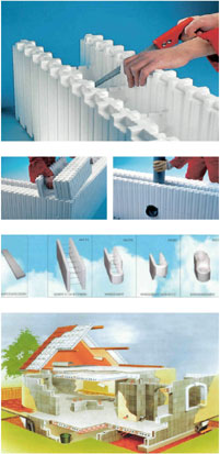 The Polystyrene structural block system